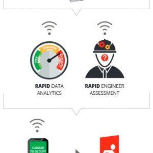Seismic Sensors & Restraints